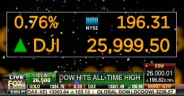 COVFEFE!! Dow Reaches 26,000 Points!… Up 1,000 Points in Just SEVEN Days (VIDEO)